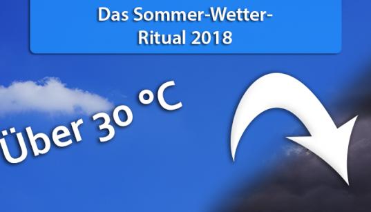 Hitzewellen Mitte und Ende Juni 2018
