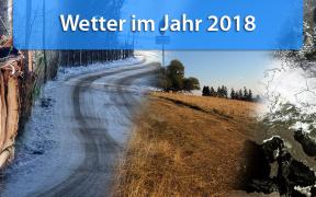 Wetter im Jahr 2018