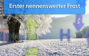 Kaltluft Hoch Oldenburgia Ende Oktober 2019
