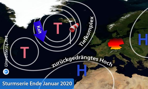 Sturmserie Ende Januar 2020